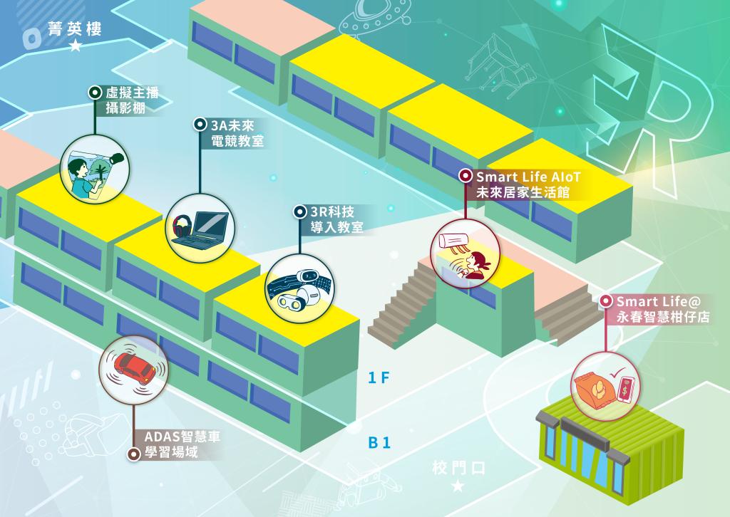 台北永春高中-3A教學基地導覽
